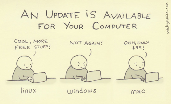 Reaction to software updates on differents OSes